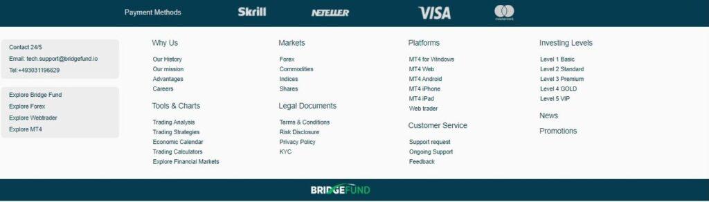 bridge-fund-вывод-средств