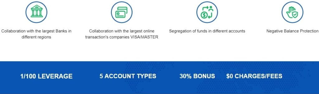 bridge-fund-обзор-форекс-брокера